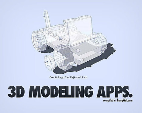 3d Printing Mag