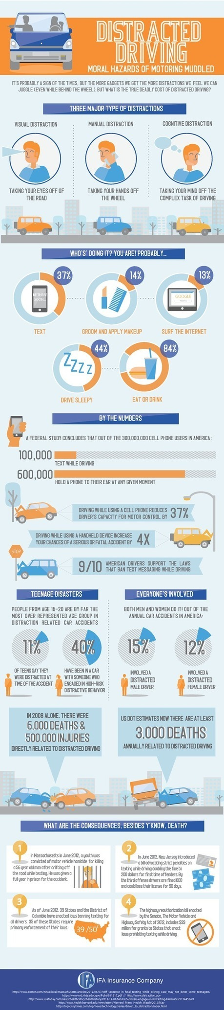 Distracted-Driving by Robbins & Associates | Team Pendley REMAX REAL ESTATE TIPS | Scoop.it