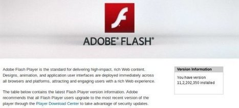 How to Install adobe flash player on ubuntu 14.04 | Ubuntu | Scoop.it