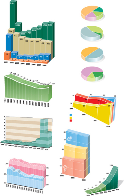 38 Online Tool dan Template untuk Membuat Infographic | Computer 1001 | social selling | Scoop.it
