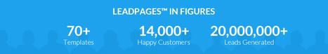 Landing Page Optimization Checklist - AcquireConvert | Content Marketing | Scoop.it