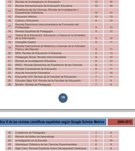 RED en las métricas de Google según EC3   EC3   Scoop.it