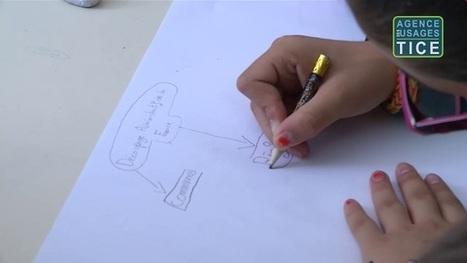 A voir : Conception et usages de la carte mentale (vidéo) | ENT | Scoop.it