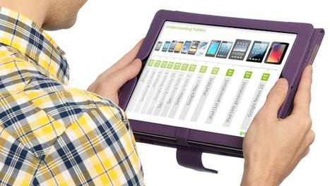 'Designing eLearning for iPads' – Webinar Recording and Q&A | IPAD, un nuevo concepto socio-educativo! | Scoop.it