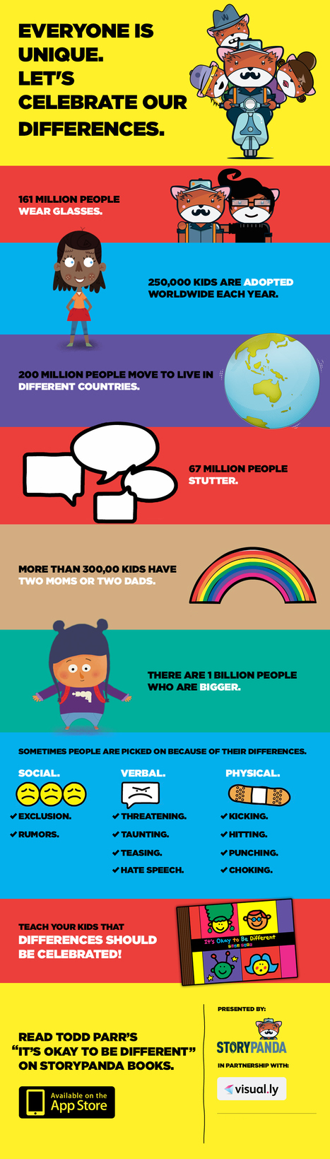 A Must-See Anti-Bullying Poster Perfect For Classrooms | Education Matters - (tech and non-tech) | Scoop.it