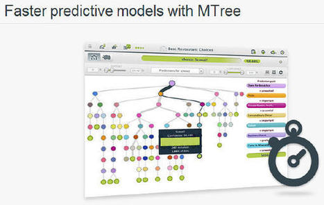 BigML 2014 Winter Release Boosts Predictive Modeling | Future Technology and Startup Services | Scoop.it