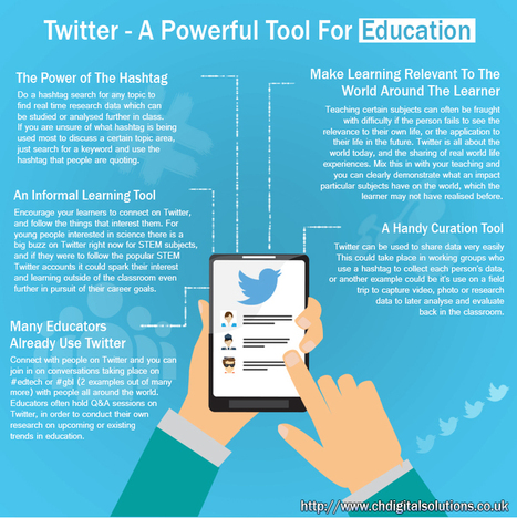 Teaching Language Learners with Twitter | Tech Learning | Tech, Web 2.0, and the Classroom | Scoop.it