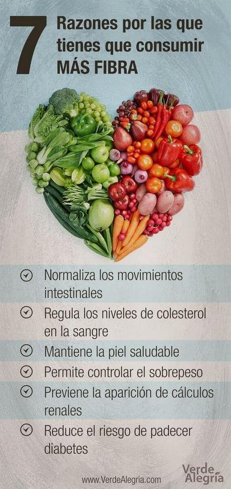 Twitter / Verdealegria: Resumen gráfico: 7 razones ... | Medicina Natural | Scoop.it