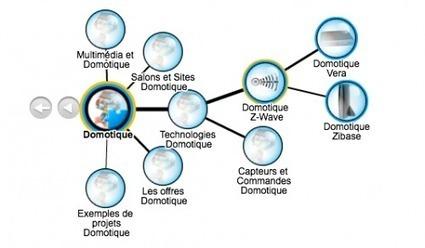 Installation domotique solutions grand public | Maison et Domotique | Soho et e-House : Vie numérique familiale | Scoop.it