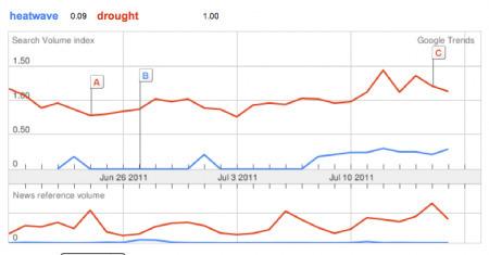 Heat vs Water: the death match | AnnBot | Scoop.it