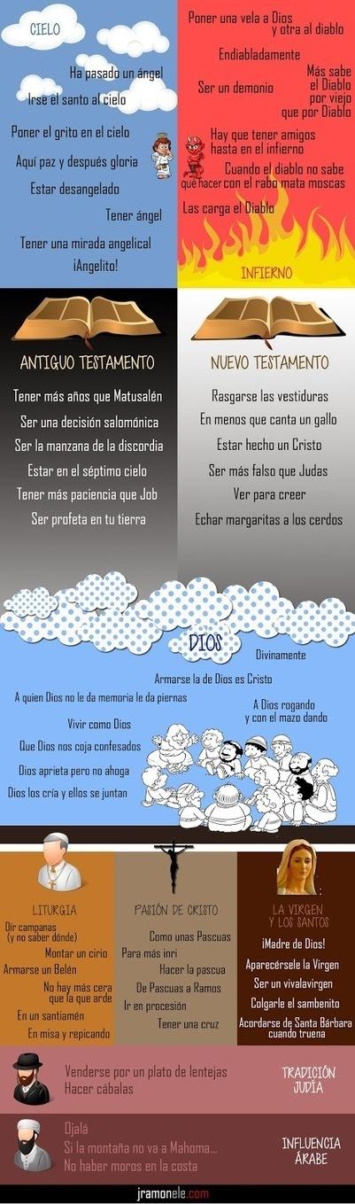 JRamónELE | Español para Extranjeros | Scoop.it