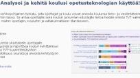 Opeka-kysely | Tablet opetuksessa | Scoop.it