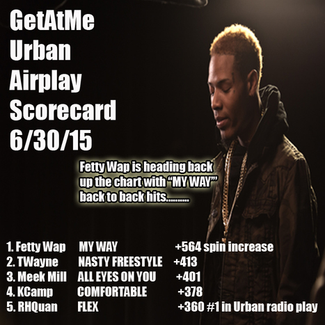 "GetAtMe URBAN AIRPLAY SCORESCARD 6/30/15  Fetty Wap  ""MY WAY"" IS #1 this week... 