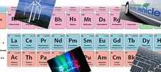 UE : huit métaux stratégiques sous le risque de pénurie | Nouveaux paradigmes | Scoop.it