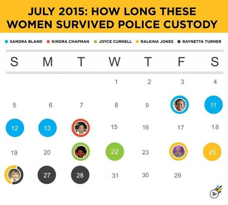 Why So Many African Americans Get Stuck In Jail, In One Chart | SocialAction2015 | Scoop.it