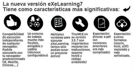 El nuevo eXeLearning con acento español | Education, ELT and new technologies | Scoop.it