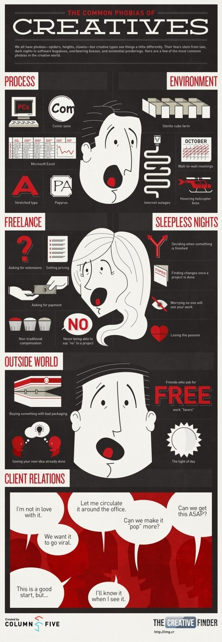 The Phobias Of Creatives [infographic] | timms brand design | Scoop.it