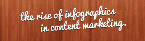 The Rise Of Infographics In B2B Content Marketing | Infographics: Know-how | Scoop.it