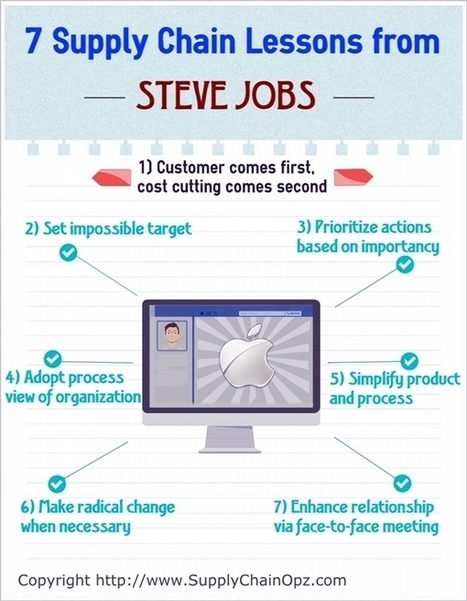 7 Supply Chain Lessons from Steve Jobs Unfolded | Routing and Logistics | Scoop.it
