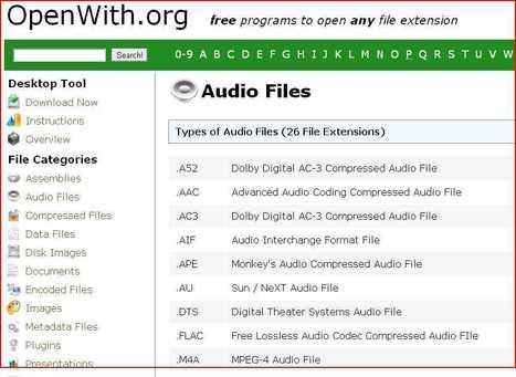 Trouver un lecteur convenable pour tous types de fichiers grâce à Openwith | Time to Learn | Scoop.it