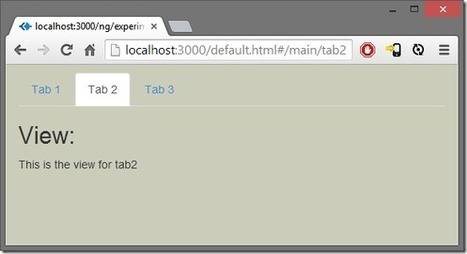 Deep Linking a Tabbed UI With AngularJS | Front-end Development Articles | Scoop.it