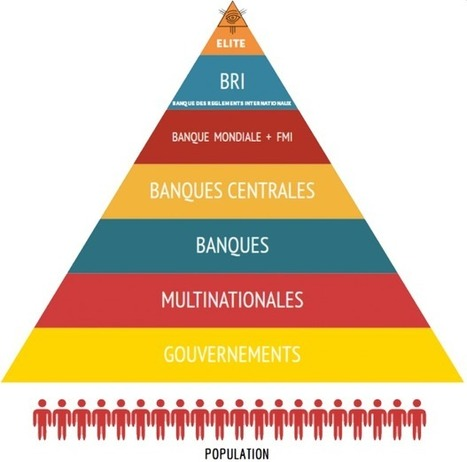 La Banque des Règlements Internationaux ossature du Nouvel Ordre Mondial   Autres Vérités   Scoop.it