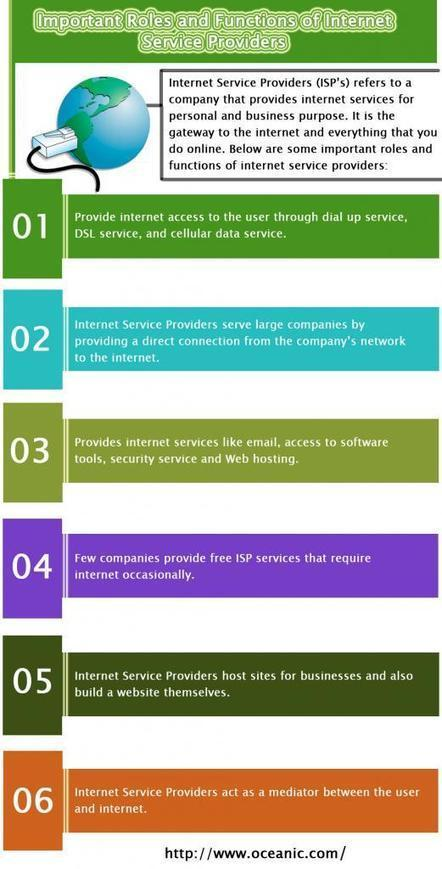Important Roles and Functions of Internet Service Providers | Oceanic | Scoop.it