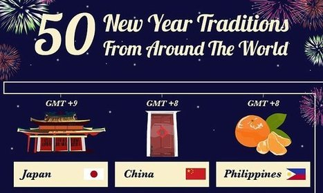 Strangest NYE traditions from around the world | Ladies Community | Scoop.it
