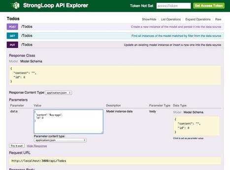 StrongLoop | New Node.js LoopBack Example Applications and Tutorials | benhmidan | Scoop.it