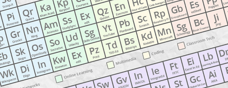 The periodic table of education technology - Daily Genius | Lurk No Longer | Scoop.it