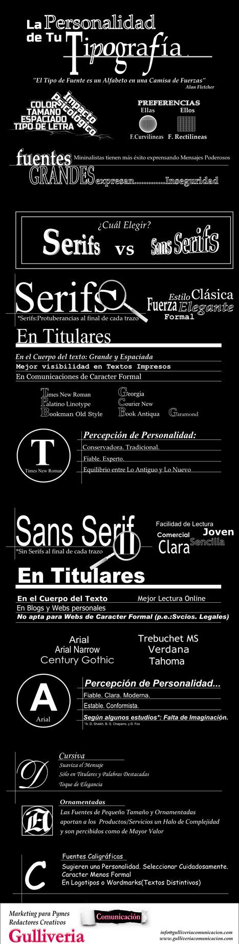 Blog de Gulliveria Comunicación: TIPOGRAFÍA Y PERSONALIDAD DE MARCA. Cómo Elegir la Tipografía Adecuada.   Branding con Personalidad   Scoop.it