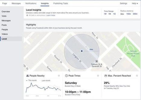 Facebook to Tell Brands More About Who's Near Their Stores, Tailor Ads to Them | Digital | Scoop.it