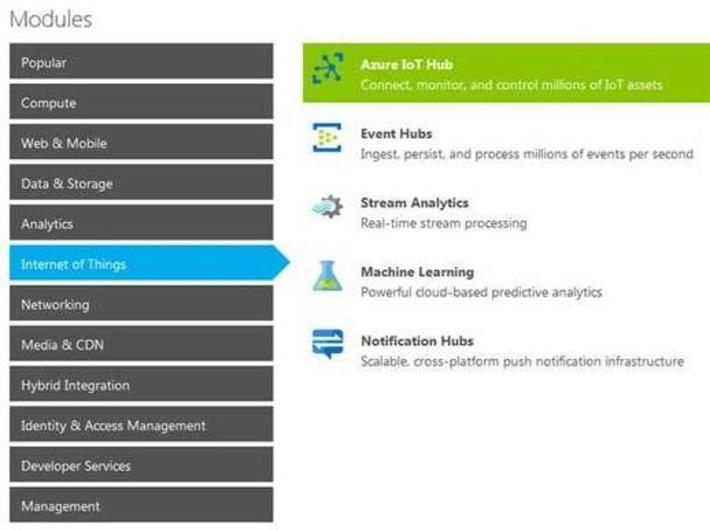 Microsoft met un hub IoT dans Azure | Internet du Futur | Scoop.it