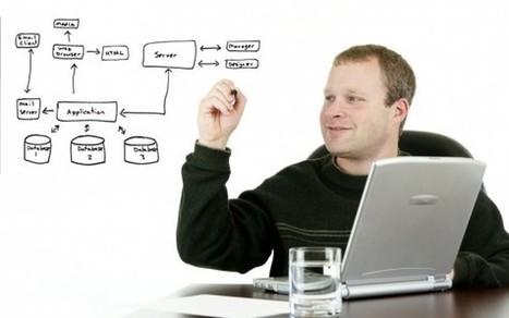 La importancia del diseño gráfico en las apps | ameu8 | Educacion, ecologia y TIC | Scoop.it
