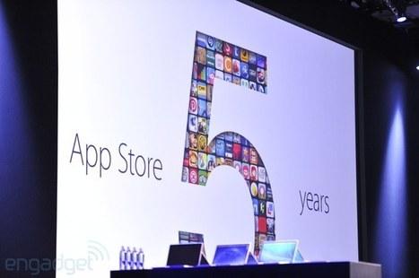 WWDC 2013: Tim Cook sobe ao palco do Moscone Center e abre a 24ª WWDC | Apple Mac OS News | Scoop.it