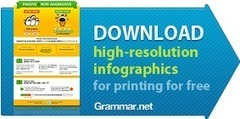 High-resolution infographics | Grammar Newsletter - English Grammar Newsletter | Teaching resources | Scoop.it