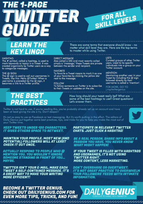 A printable 1-page Twitter guide for all skill levels - Daily Genius | Edtech PK-12 | Scoop.it