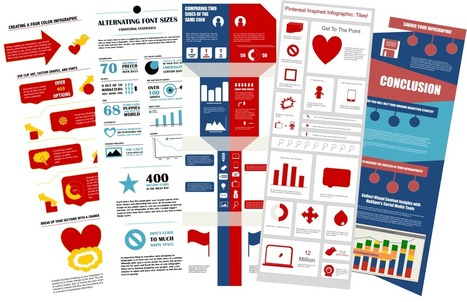5 Infographics to Teach You How to Easily Create Infographics in PowerPoint [+ TEMPLATES] | Library Education | Scoop.it