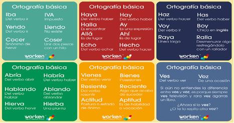 Ortografía básica EN IMAGENES - Imagenes Educativas | Deconstrueducándome | Scoop.it