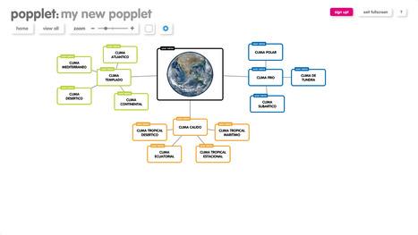 Clima Calido, Templado y Frio | El clima en el mundo | Scoop.it
