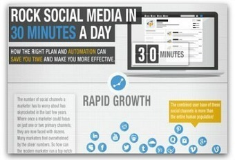 Infographic: Tackle social media in 30 minutes a day | Social Media Paraphernalia | Scoop.it