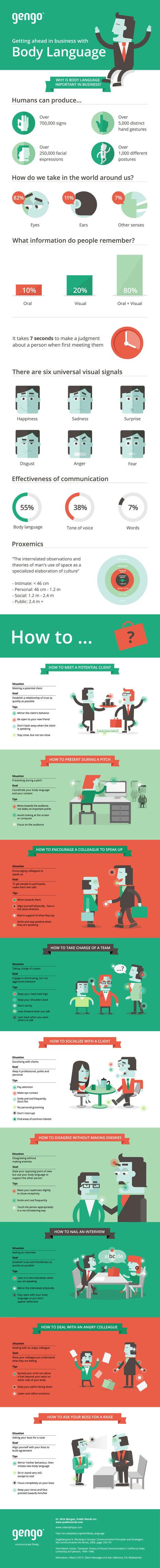 El lenguaje corporal en los negocios #infografia #infographic | Análisis de Entorno y Comunicación Estratégica | Scoop.it