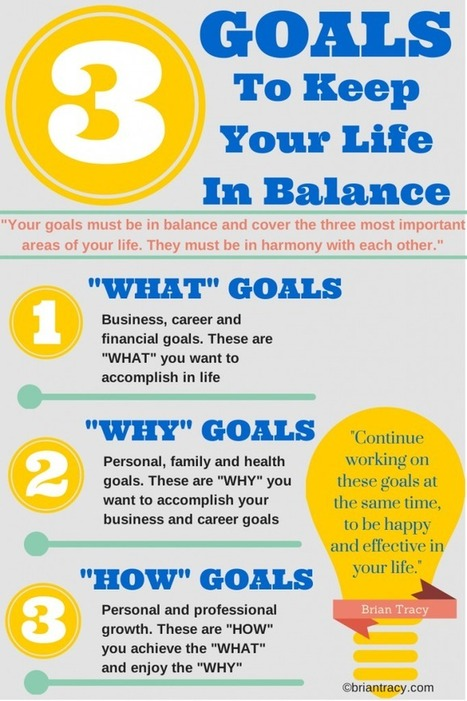 3 Key Goals to Keep Your Life in Balance | Fitness Motivation | Scoop.it