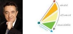 28 mars – La transition énergétique avec Y. Cochet et négaWatt ...   Agence du sens   Scoop.it