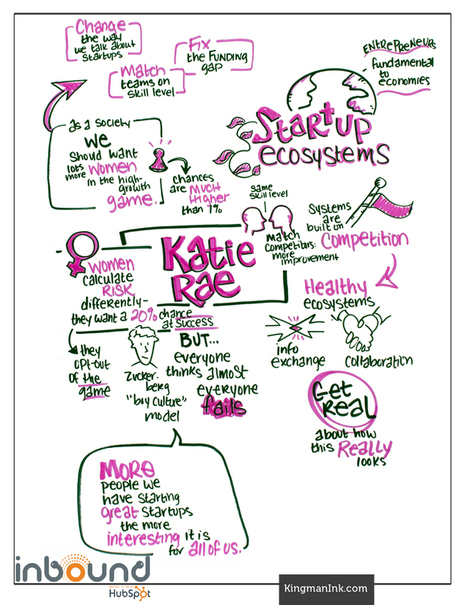 Pushing Startup Communities to the Next Level - Katie Rae [INBOUND Bold Talk] | Designing  services | Scoop.it