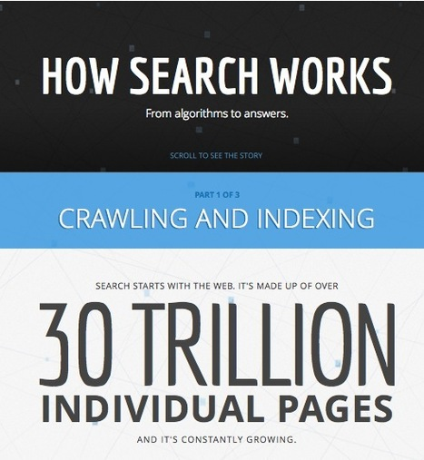 A Wonderful Showcase of Useful Information on How Google Search Works: Curated by Google | The Web Design Guide and Showcase | Scoop.it