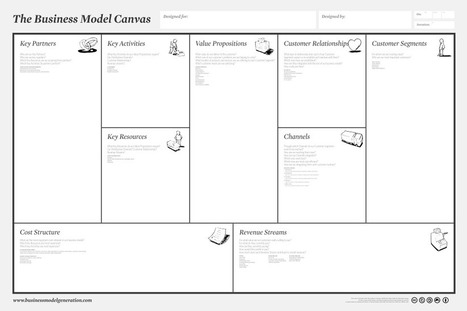 Using Business Model Canvas for non-profits | Tom Graves / Tetradian | Creatief denken - tools - technieken | Scoop.it