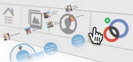 Google+, plataforma de comunicación para nuestros sistemas de información | Investigación: métodos y herramientas desde las NTIC | Scoop.it