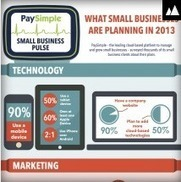 Small Business technology trends for 2013 | Entrepreneur News | Scoop.it