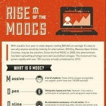 Rise of the MOOCs | Visual.ly | Infographic Times | Scoop.it